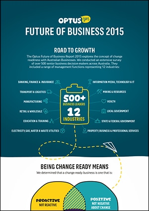 Optus Future of Business 2015
