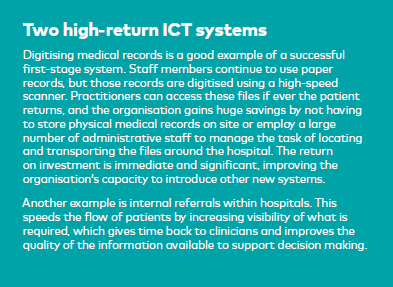 Two high-return ICT systems