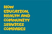 Industry preparedness index: Education, Health and Community Services