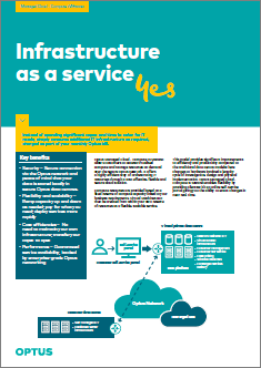 OPTUS MANAGED CLOUD - COMPUTE (VMWARE)