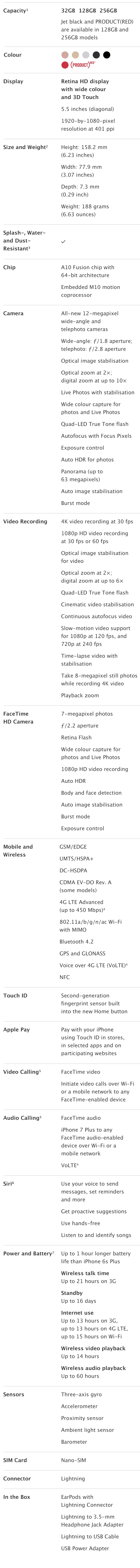 iPhone 7 Plus Specifications