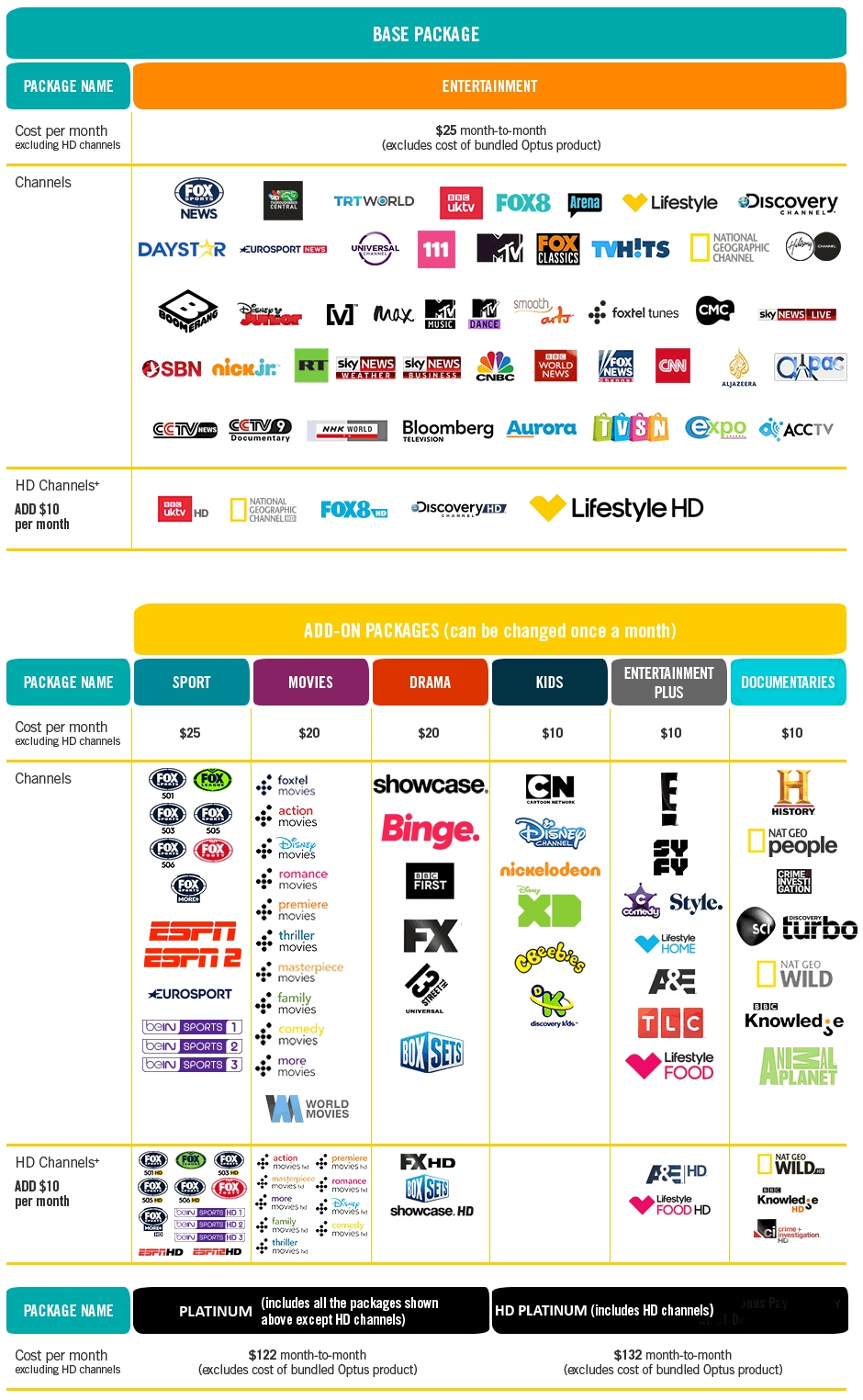 Optus TV featuring Foxtel™ packages and prices