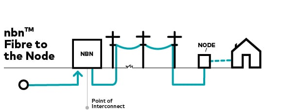 diagram of wireless internet