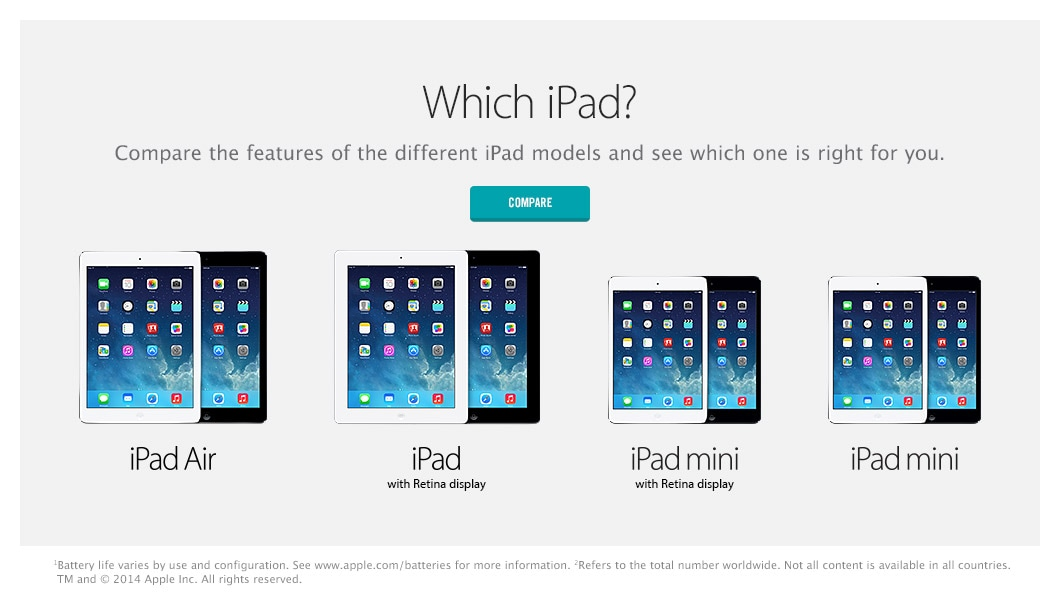 Which ipad?