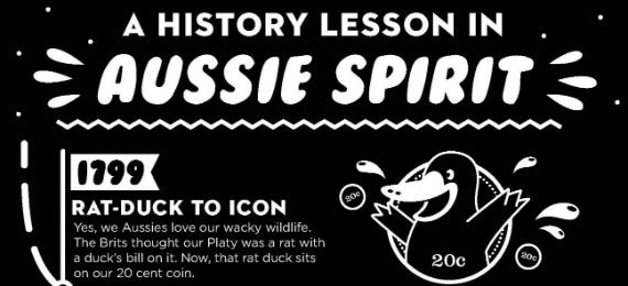 Australians have experienced many unique, and sometimes hilarious, milestones throughout the years.