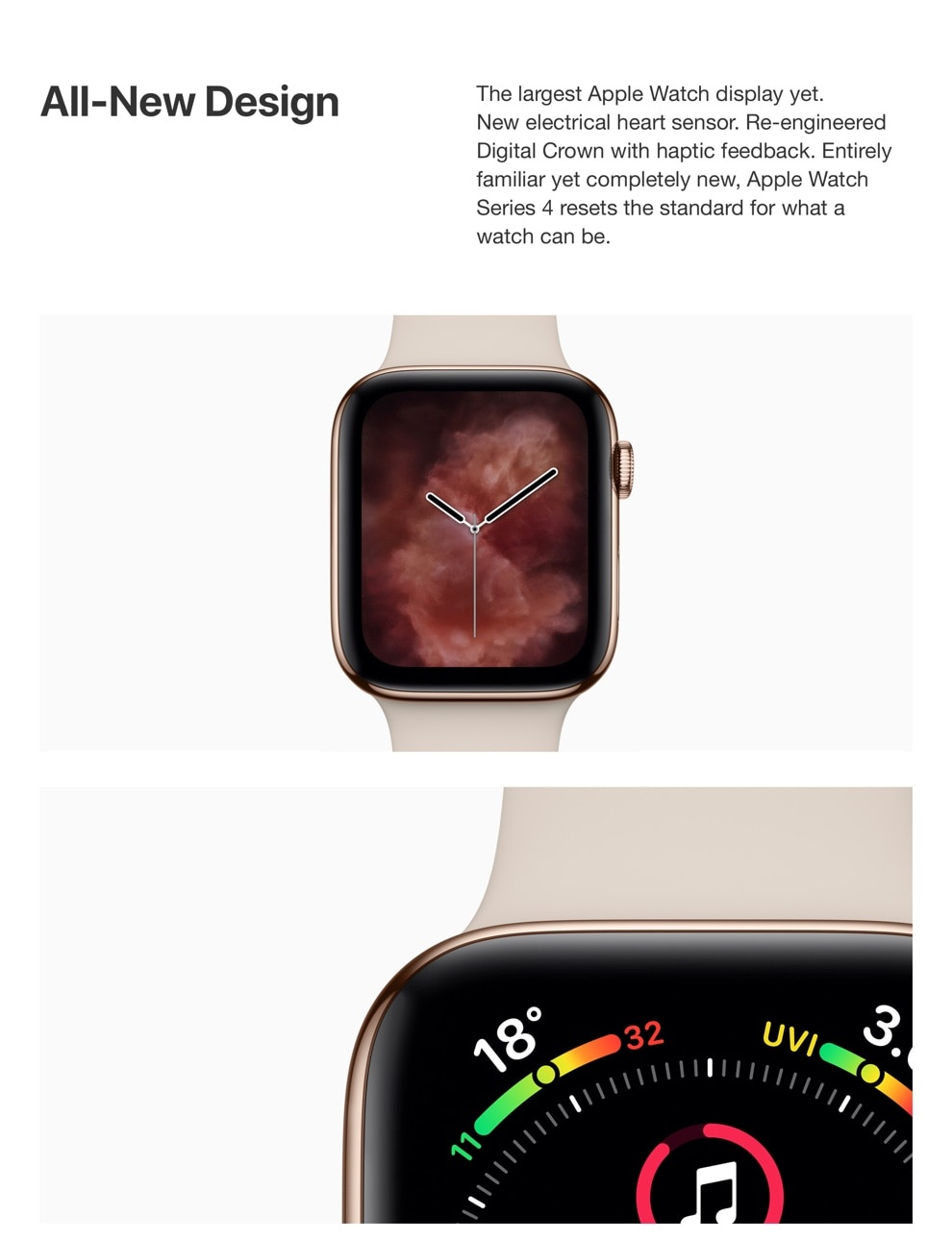 Apple Watch Series 4 - Optus